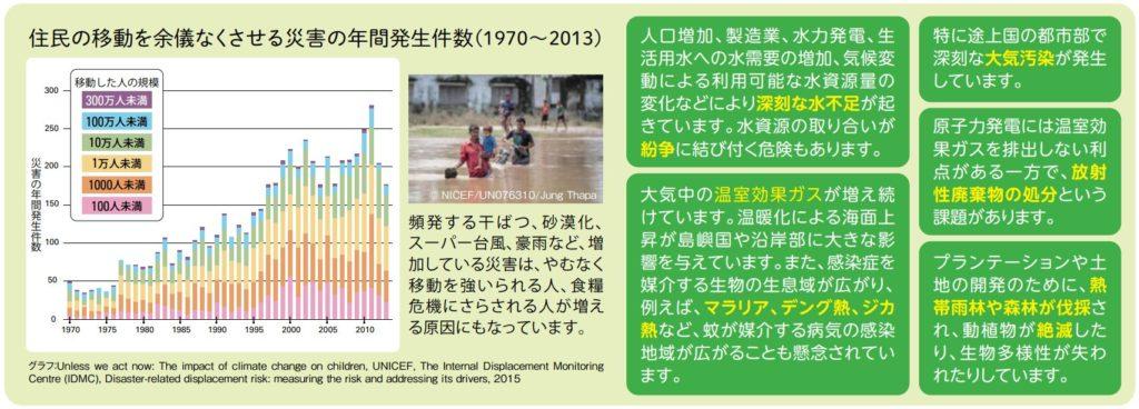 画像引用:https://www.mofa.go.jp/mofaj/gaiko/oda/sdgs/pdf/sdgs_navi.pdf