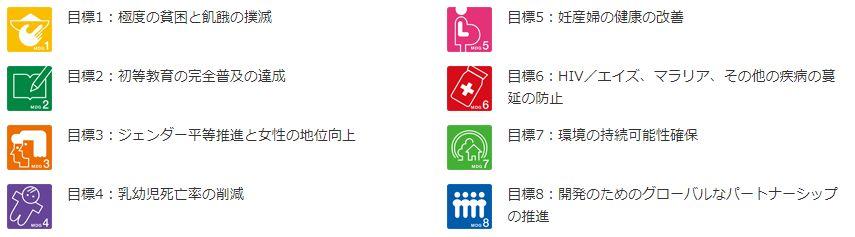 画像引用:https://www.mofa.go.jp/mofaj/gaiko/oda/doukou/mdgs.html